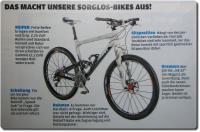 Fehlerhaftes Bild in Bike 10-07