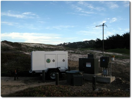 Generator in Pebble Beach