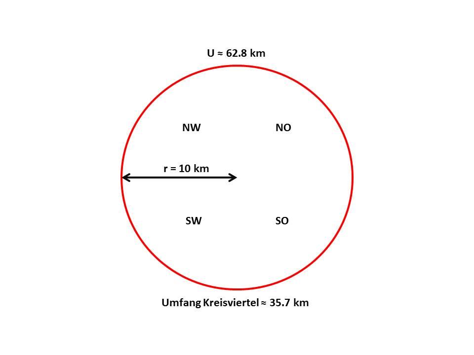 Kreisplan
