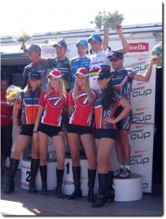 Swisspower Cup Gurten Siegerehrung Männer