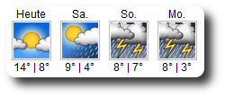 Wetter Monterey