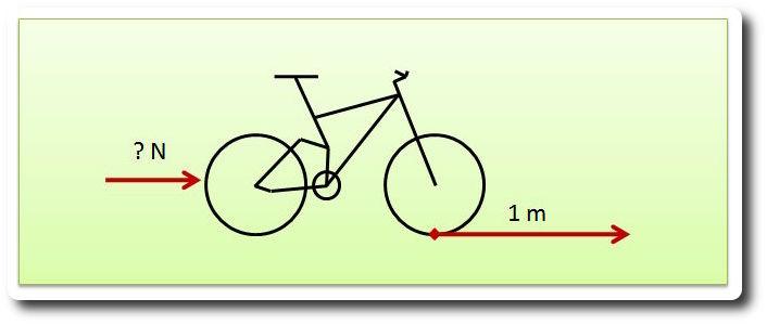 physik f r radfahrer i spoony 39 s bike blog. Black Bedroom Furniture Sets. Home Design Ideas